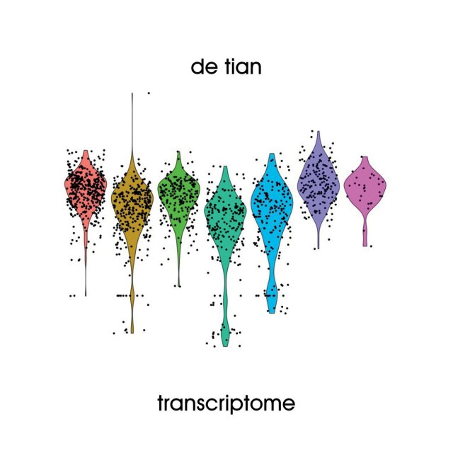 de tian - Transcriptome
